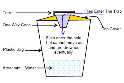 Disposable-Fly-Traps-001